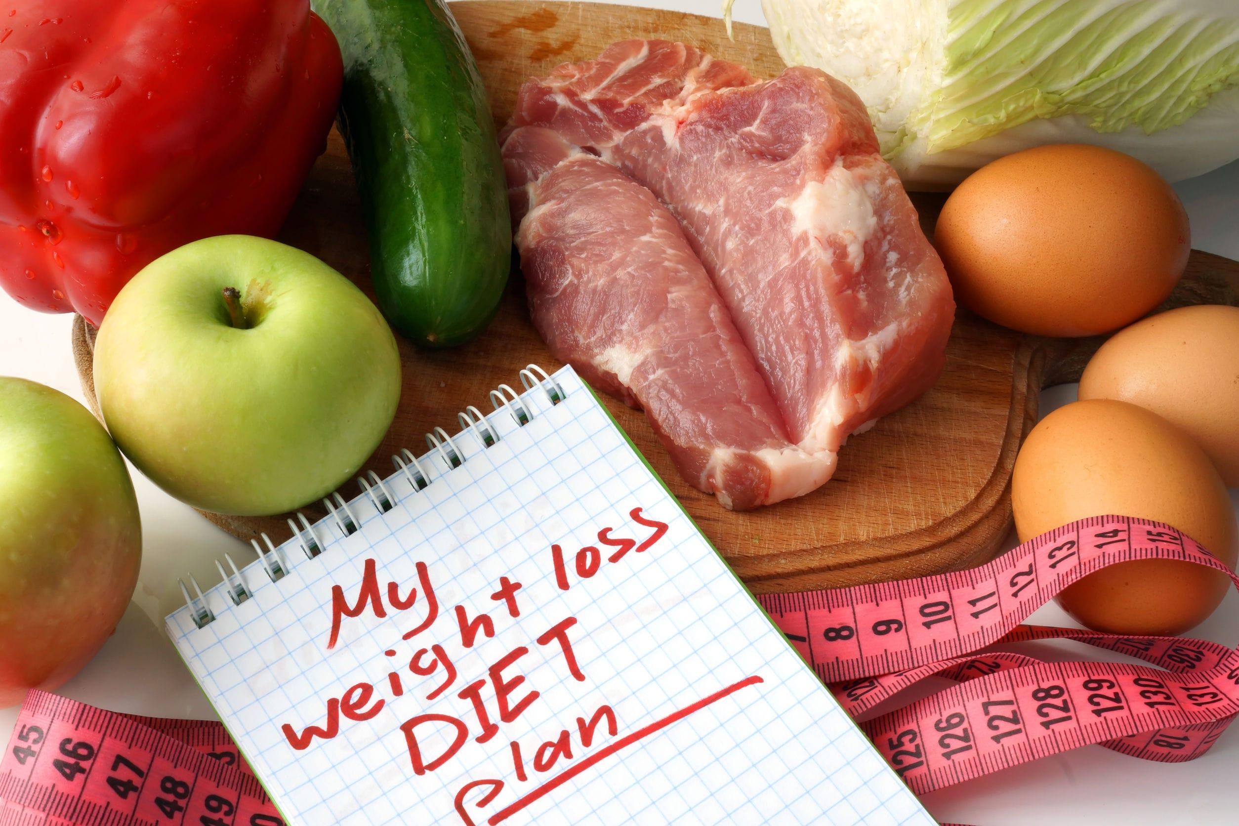 カロリー制限ダイエット痩せる