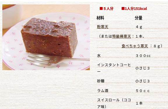 寒天チョコケーキ